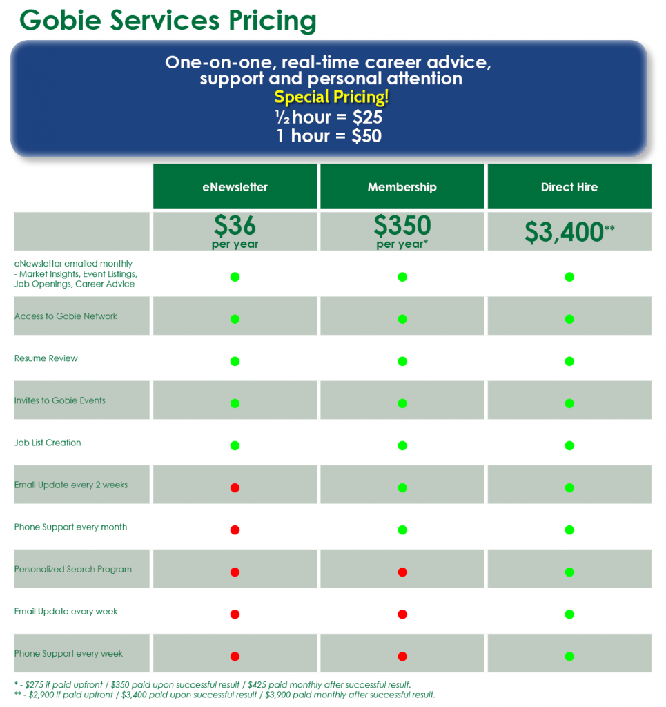 Gobie Services - Pricing